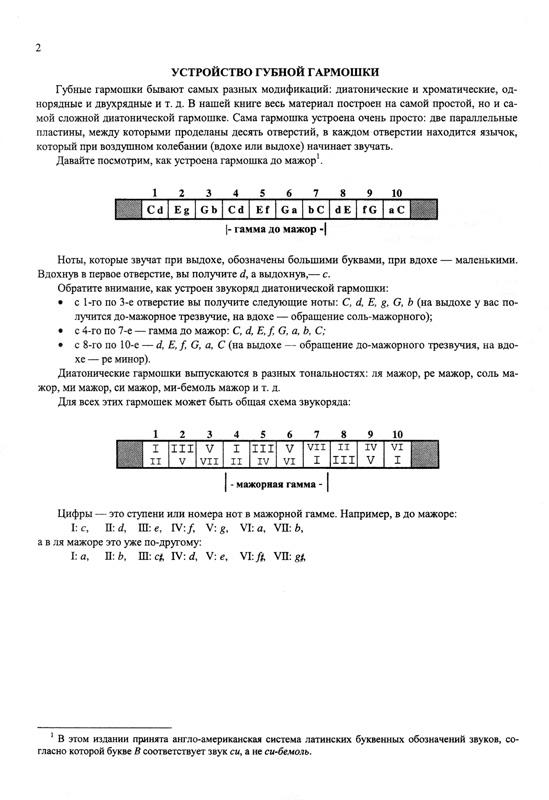 губная гармоника для чайников pdf