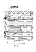 ZX Spectrum 48K Пентагон — Наладка и ремонт - страница