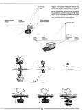 Чиварди Д. — Рисунок. Пейзаж: методы, техника, композиция - страница