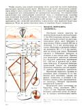 Ермаков А. М. — Простейшие авиамодели - страница